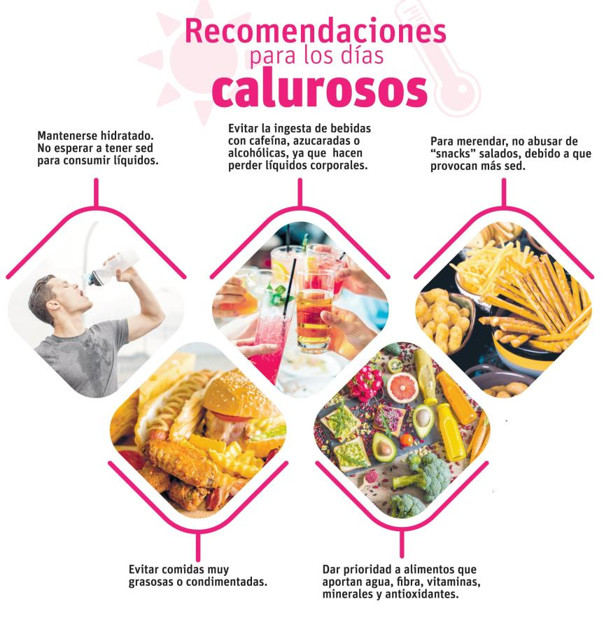 Consejos para poder calmar el calor con una buenanutrición