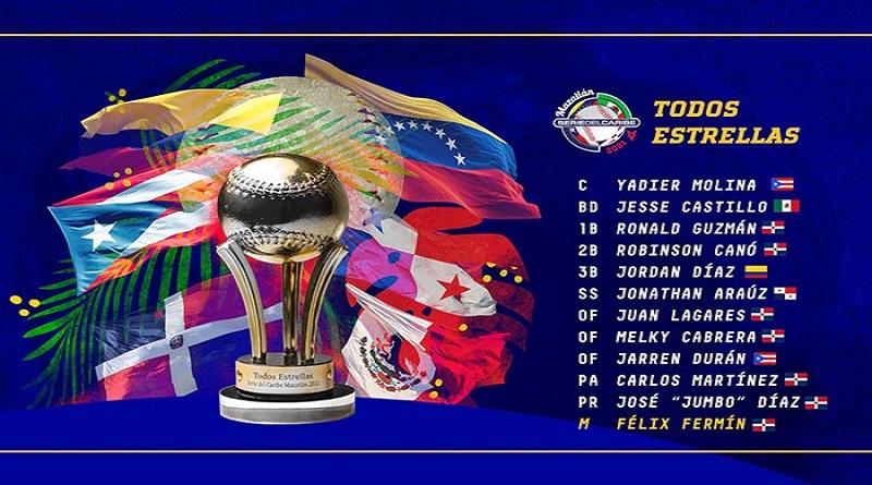 República Dominicana lideró el Equipo Todos Estrellas de la Serie delCaribe